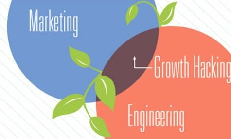marketing tactics growth hacking article